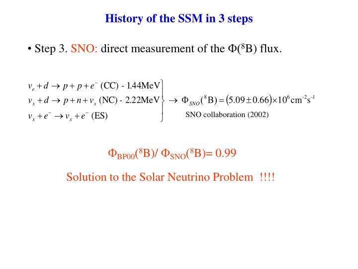SNO collaboration (2002)