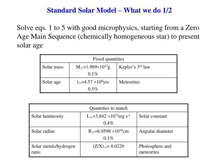 Standard Solar Model – What we do 1/2