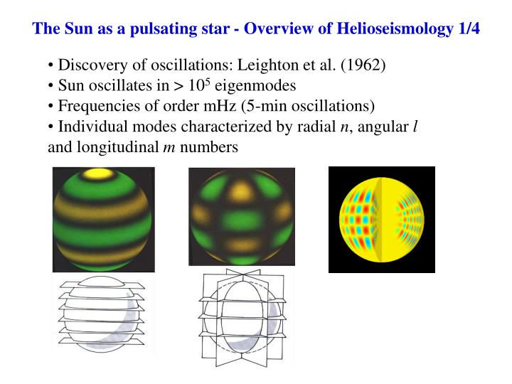 Discovery of oscillations: Leighton et al. (1962)