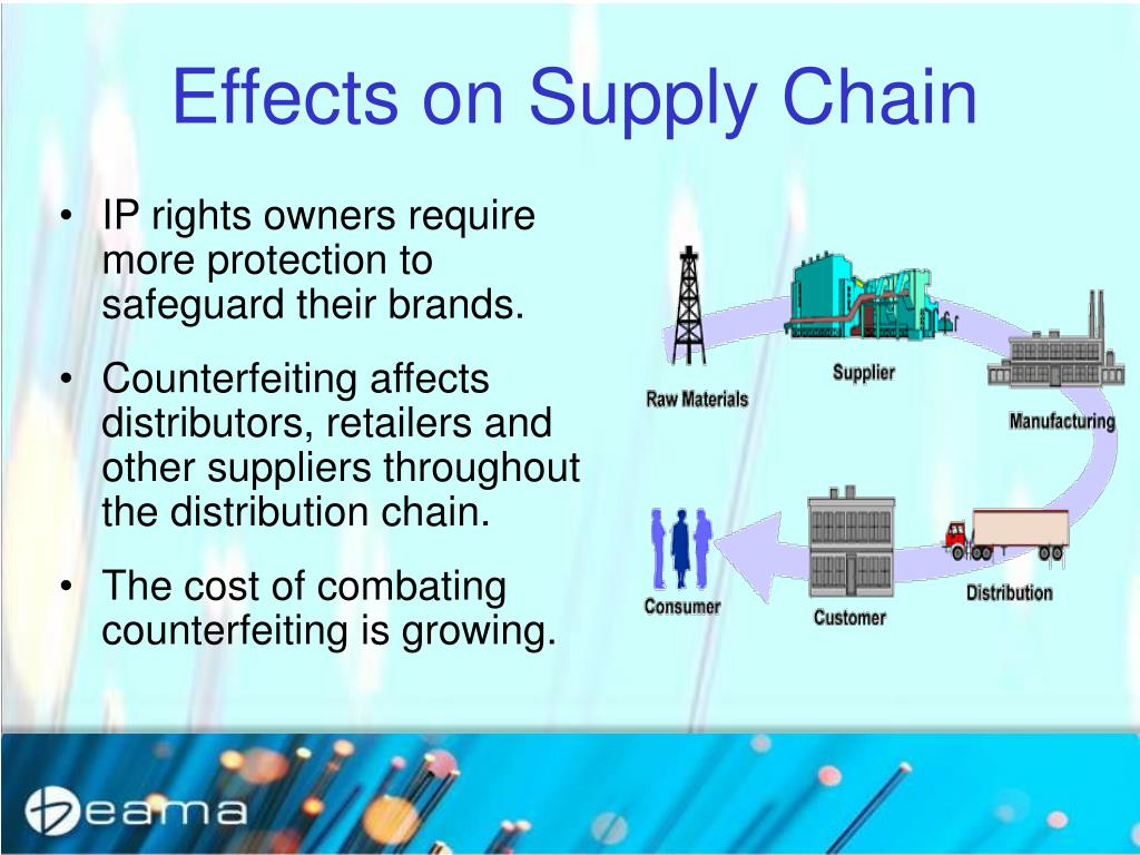 Effects on Supply Chain