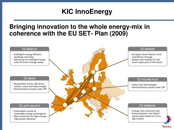 Bringing innovation to the whole energy-mix in coherence with the EU SET- Plan (2009)