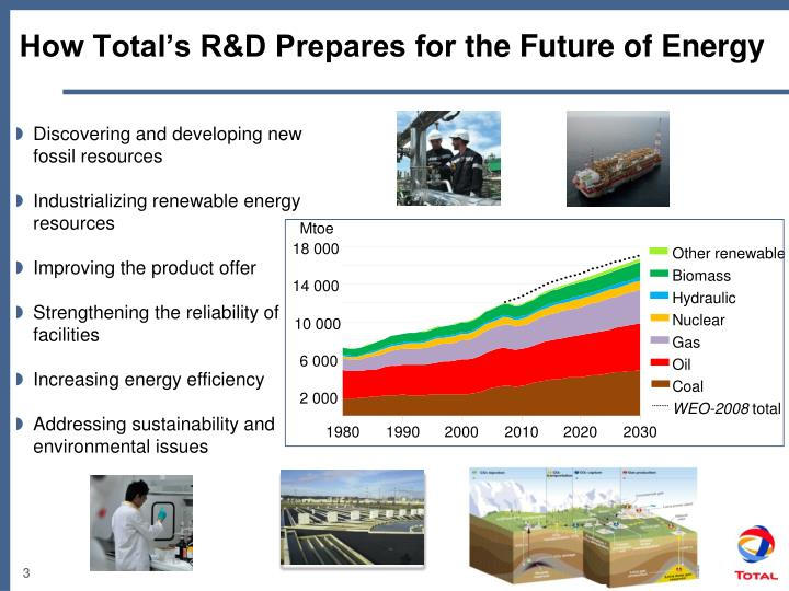 How total s r d prepares for the future of energy