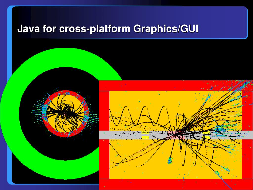 Java for cross-platform Graphics/GUI