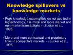 knowledge spillovers vs knowledge markets