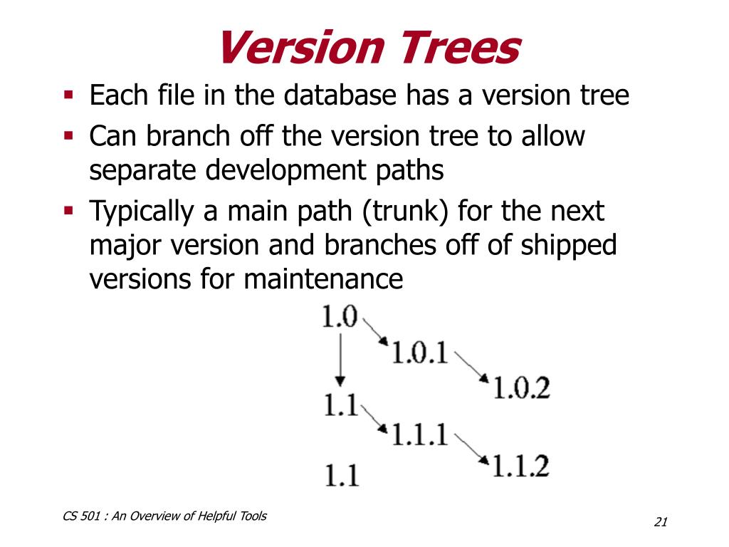 Version Trees