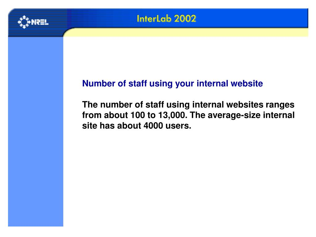 Number of staff using your internal website