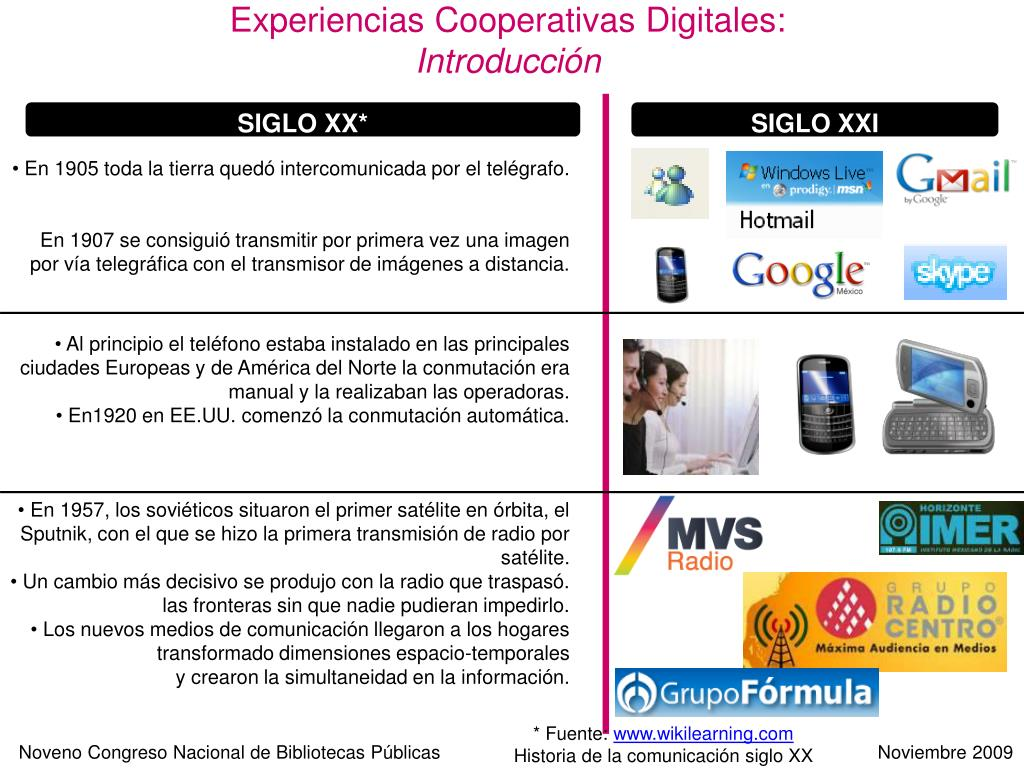 Experiencias Cooperativas Digitales: