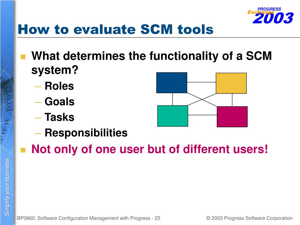 How to evaluate SCM tools