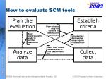how to evaluate scm tools26