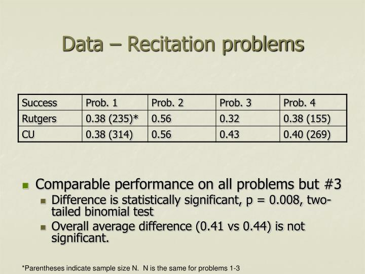 Data – Recitation problems