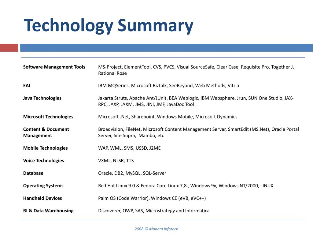 Technology Summary