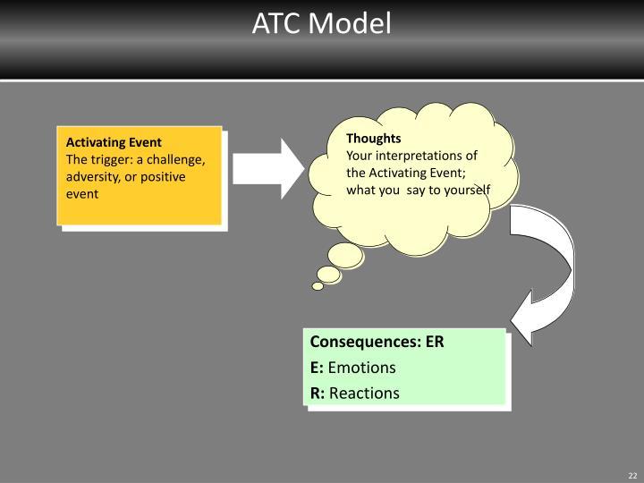 ATC Model