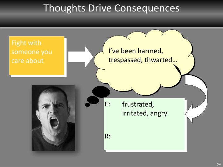 Thoughts Drive Consequences