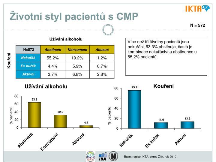 Životní styl pacientů s CMP