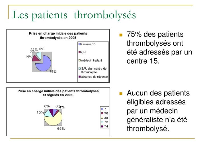 Les patients  thrombolysés
