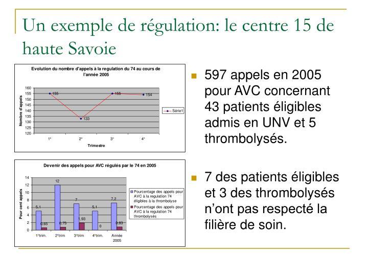 Un exemple de régulation: le centre 15 de haute Savoie