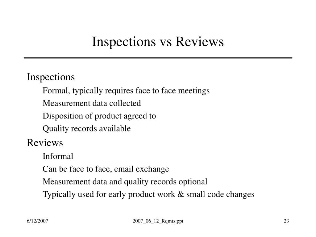 Inspections vs Reviews