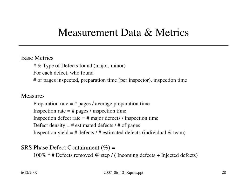 Measurement Data & Metrics