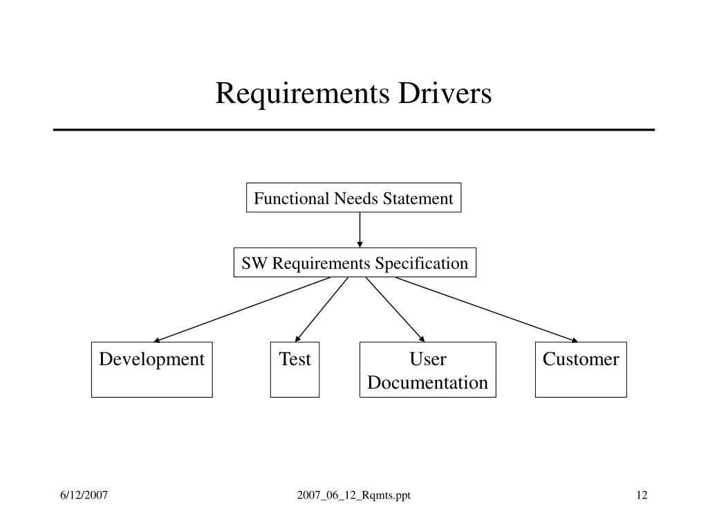 Requirements Drivers