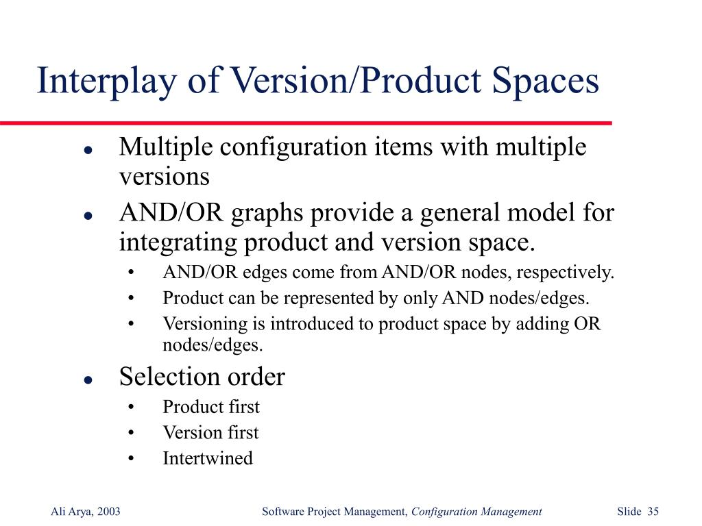 Interplay of Version/Product Spaces