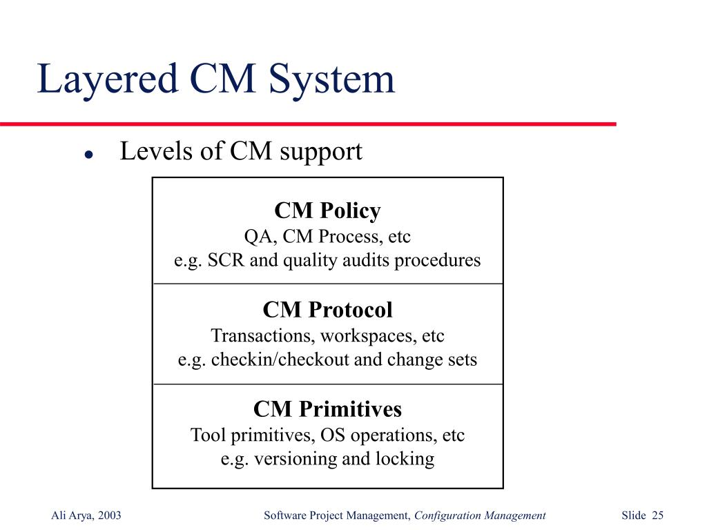 Layered CM System