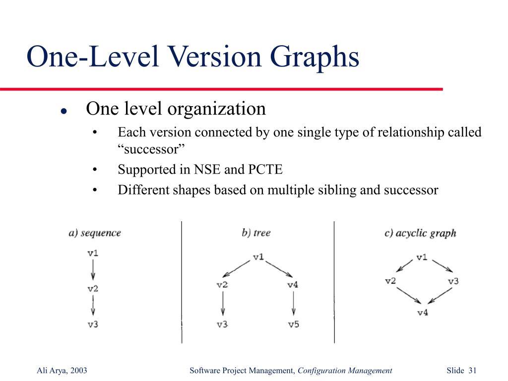 One-Level Version Graphs