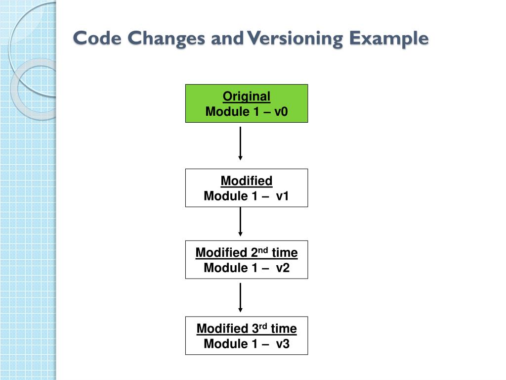 Code Changes and Versioning Example
