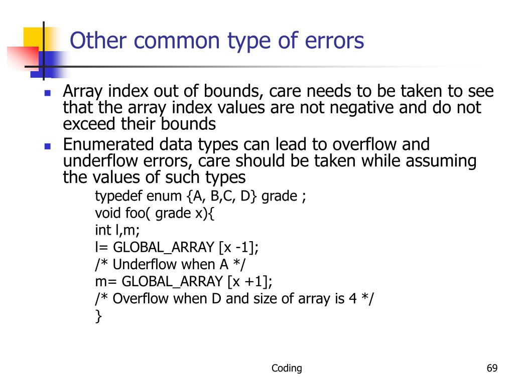 Other common type of errors