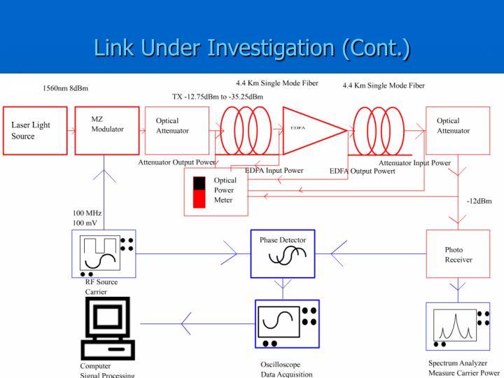 Link Under Investigation (Cont.)