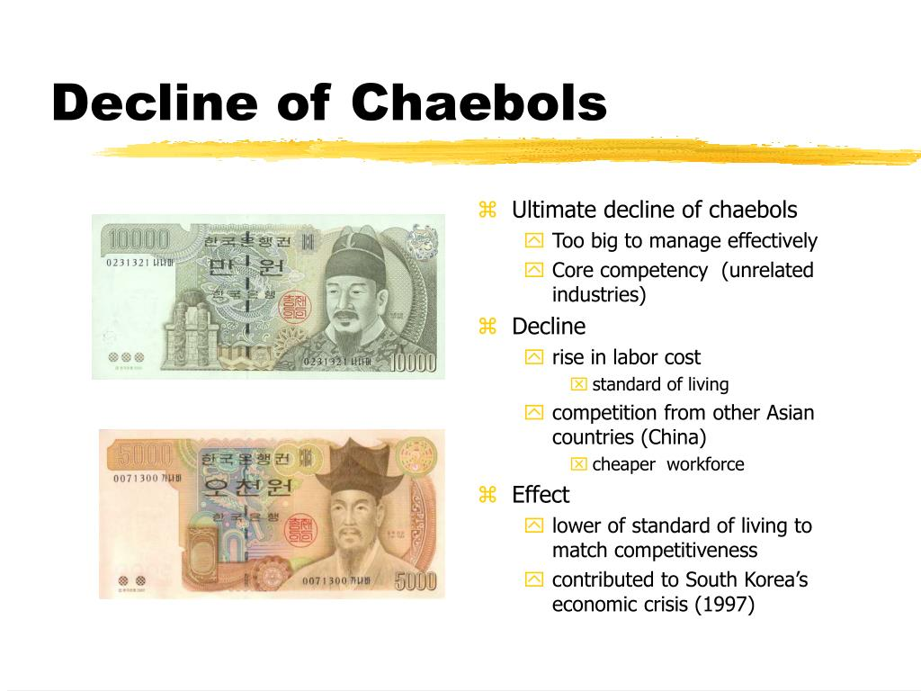 Decline of Chaebols