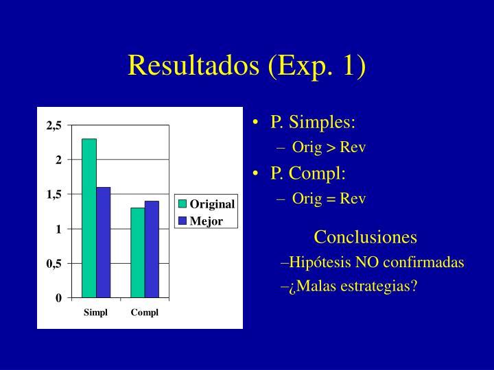 Resultados (Exp. 1)