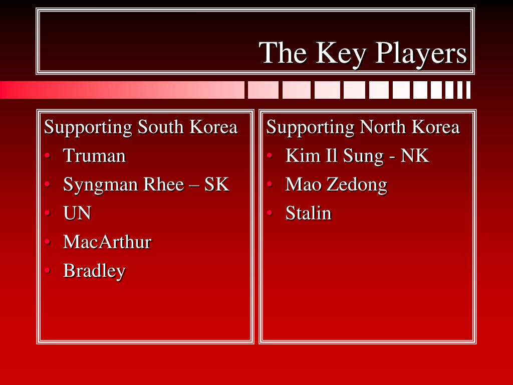 Supporting South Korea