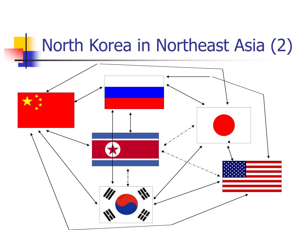 North Korea in Northeast Asia (2)