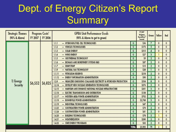 Dept. of Energy Citizen's Report Summary