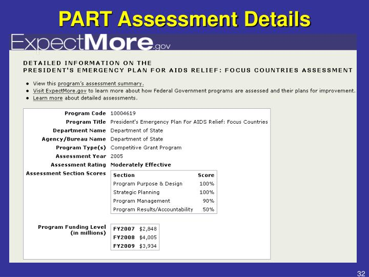 PART Assessment Details