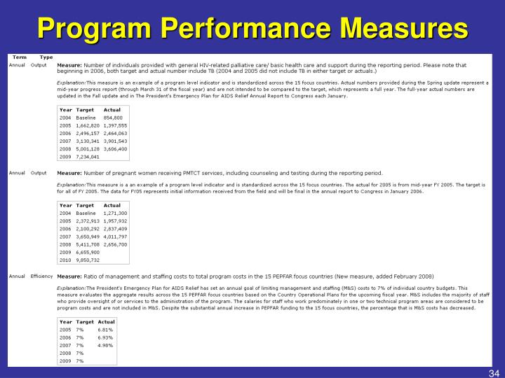 Program Performance Measures