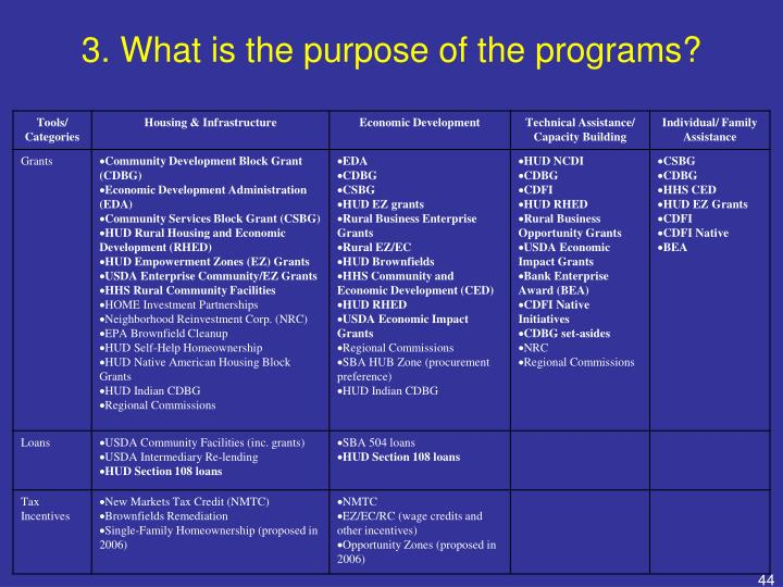 3. What is the purpose of the programs?