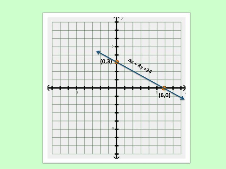 (0,3)