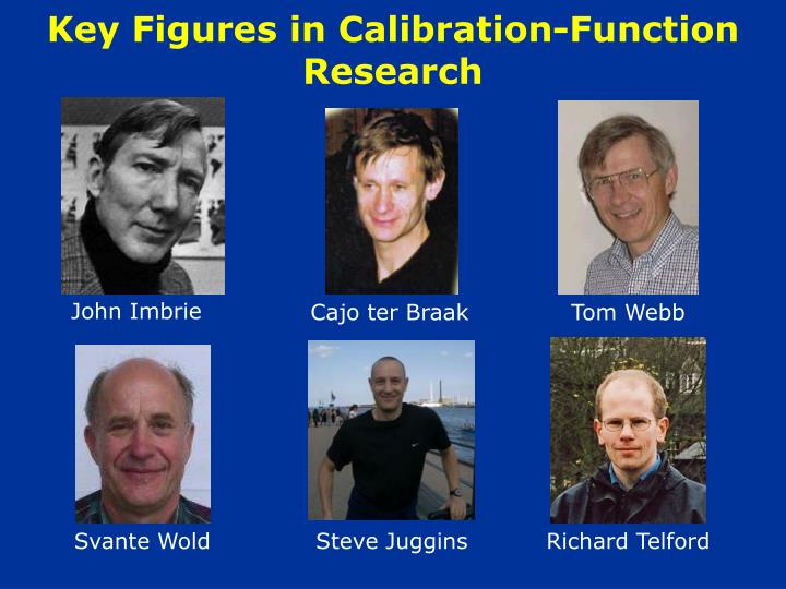 Key Figures in Calibration-Function Research