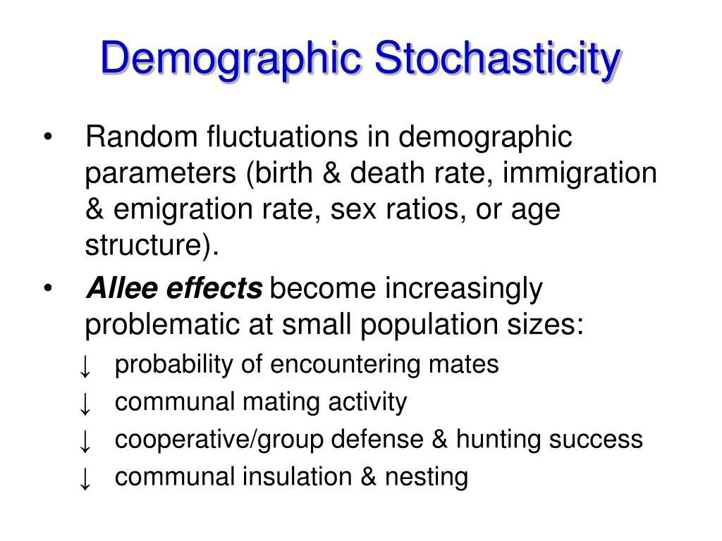 Demographic Stochasticity