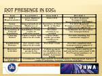 dot presence in eoc s