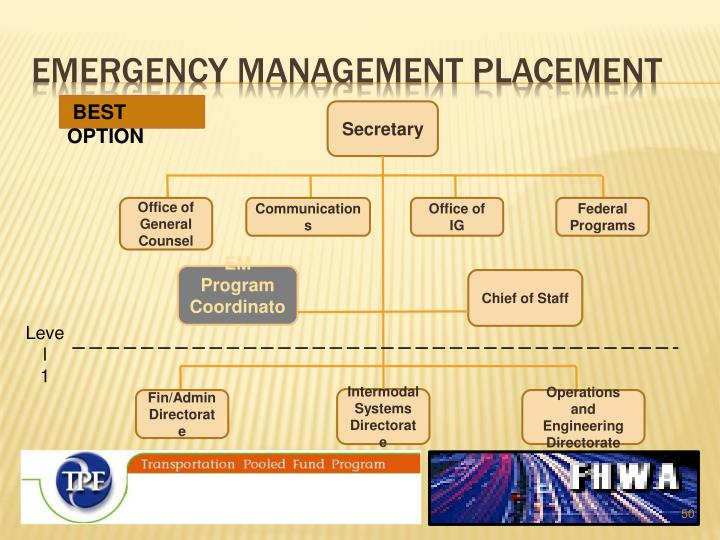 Emergency Management Placement