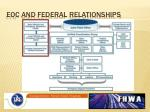 eoc and federal relationships1