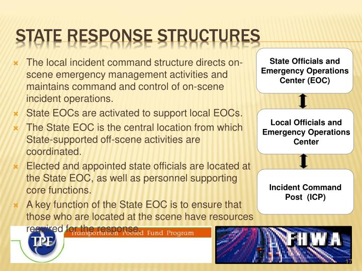 State response structures