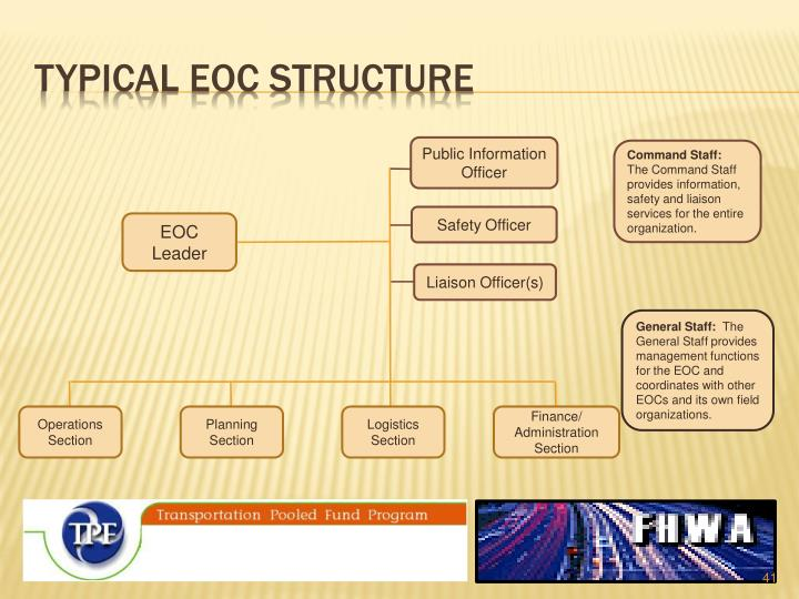 Typical EOC structure