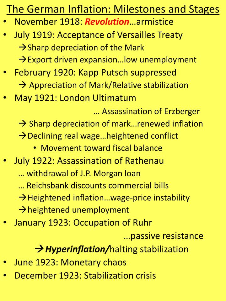 The German Inflation: Milestones and Stages