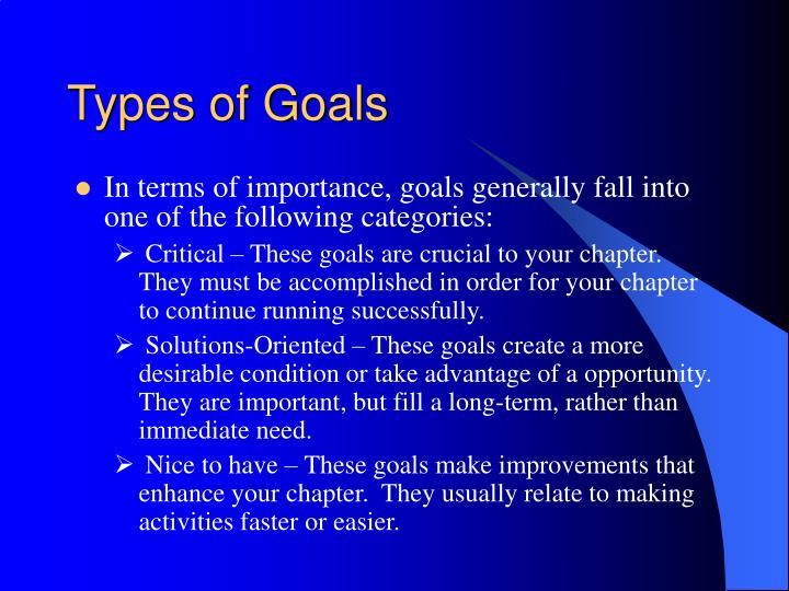 Types of Goals