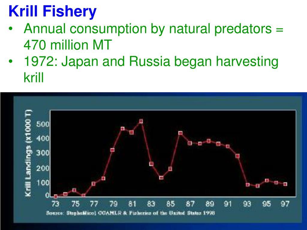 Krill Fishery