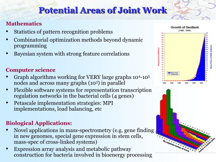Potential Areas of Joint Work