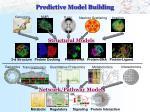predictive model building